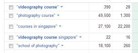 google keyword tool - videography course