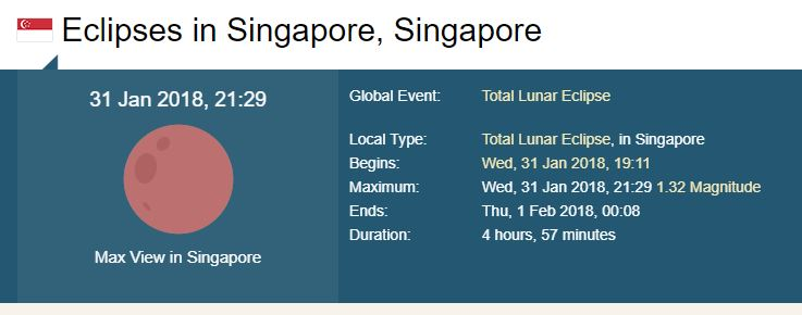 Total Lunar Eclipse in Singapore 31 January 2018